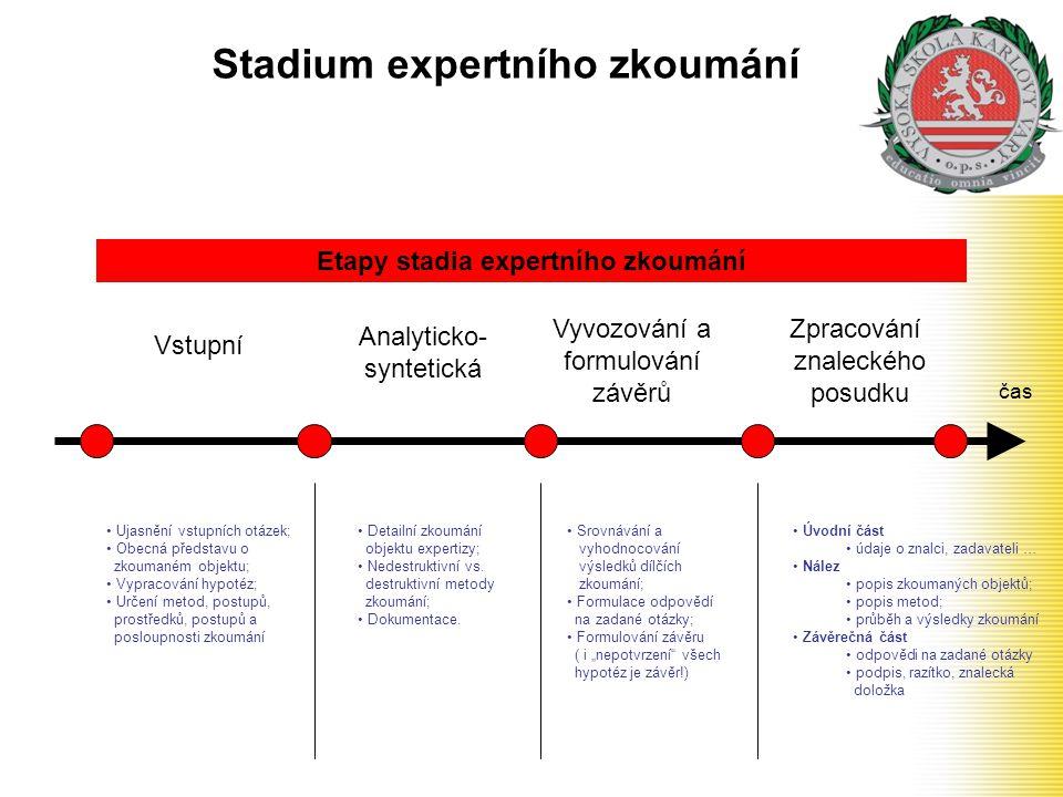 Stadium expertního zkoumání