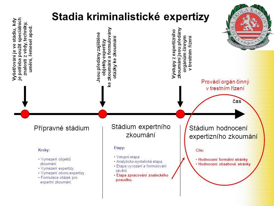 Stadia kriminalistické expertizy