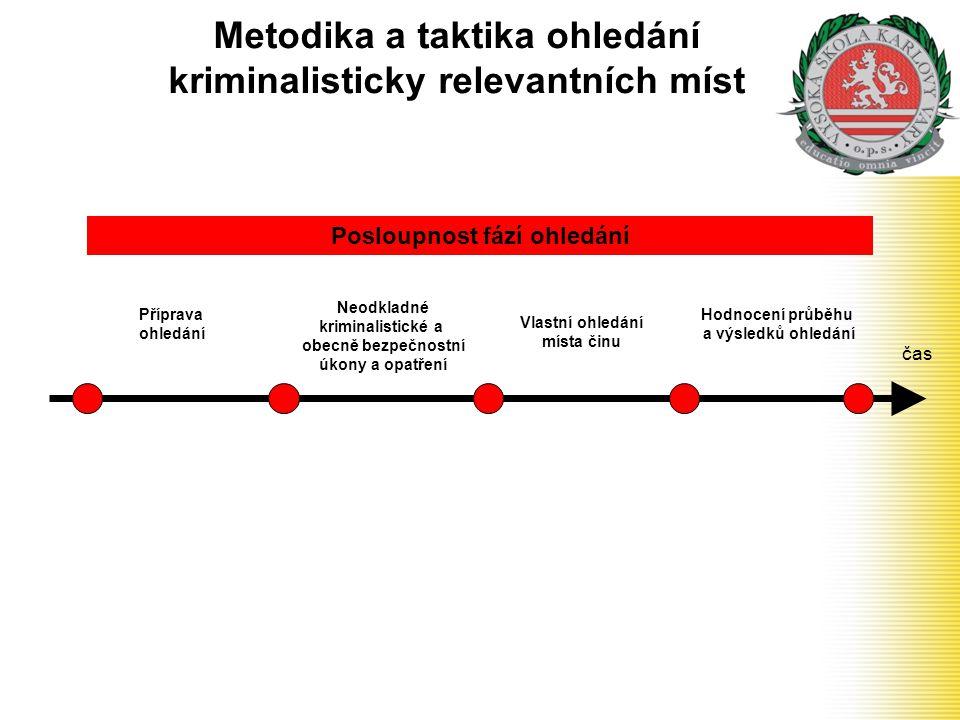 Metodika a taktika ohledání kriminalisticky relevantních míst