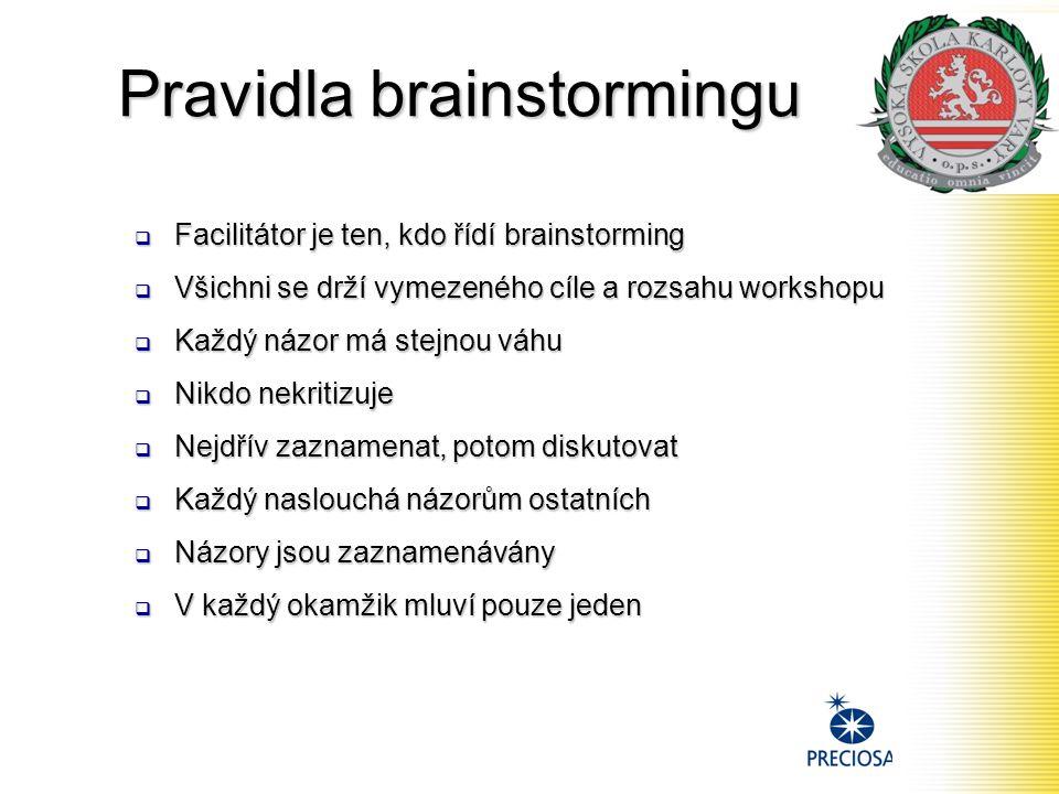 Pravidla brainstormingu