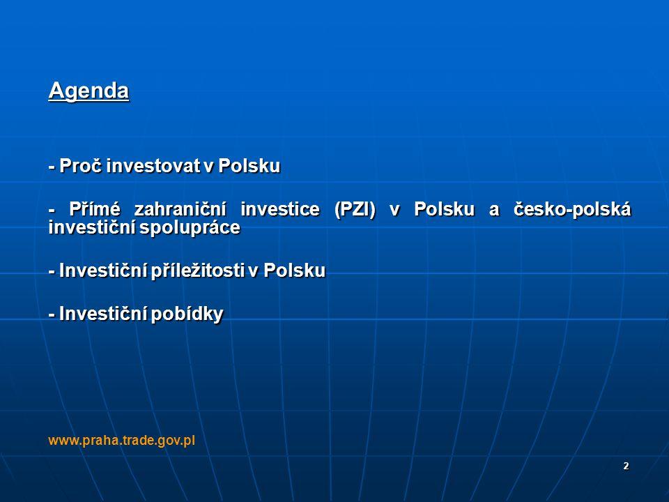 Agenda - Proč investovat v Polsku