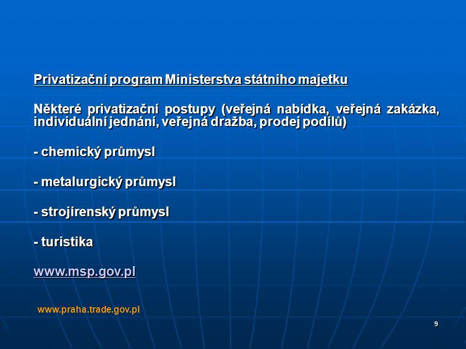 Privatizační program Ministerstva státniho majetku