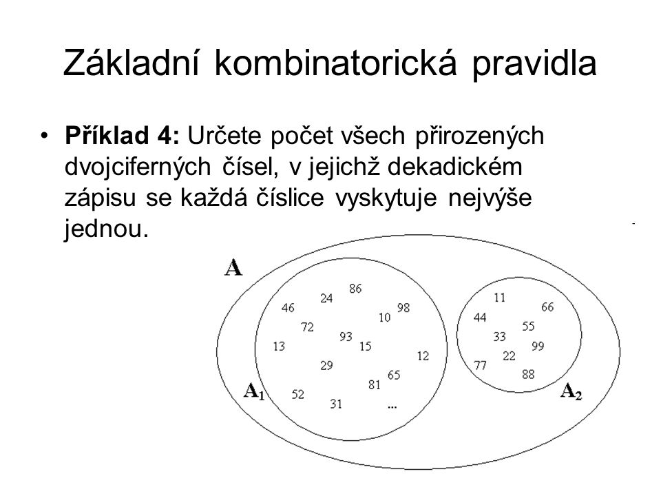 Základní kombinatorická pravidla