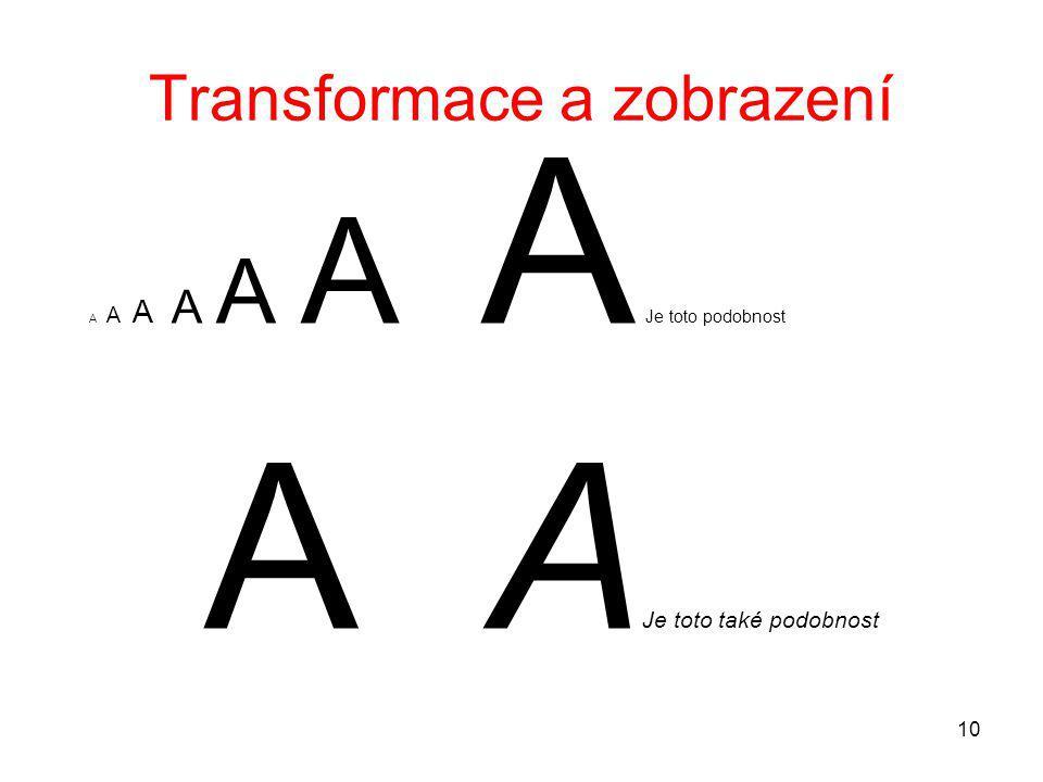 Transformace a zobrazení