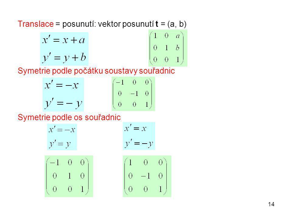 Translace = posunutí: vektor posunutí t = (a, b)