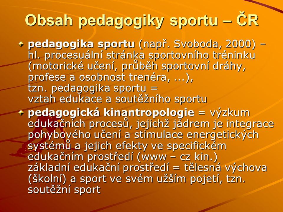 Obsah pedagogiky sportu – ČR