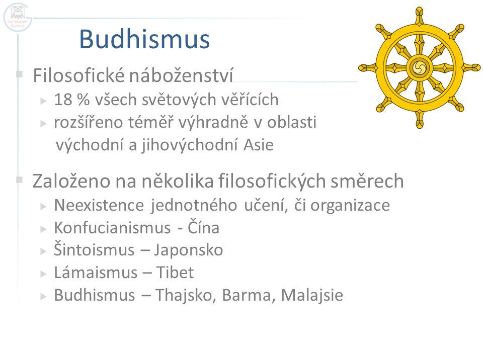 Budhismus Filosofické náboženství