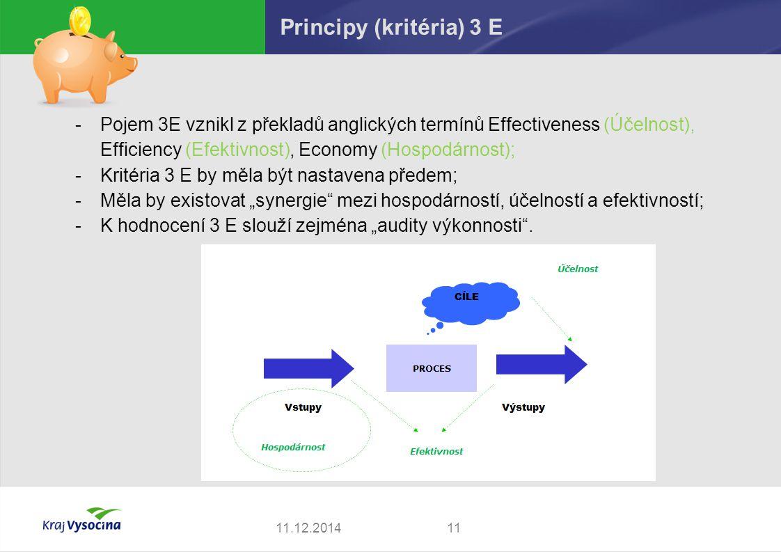 Principy (kritéria) 3 E Pojem 3E vznikl z překladů anglických termínů Effectiveness (Účelnost), Efficiency (Efektivnost), Economy (Hospodárnost);