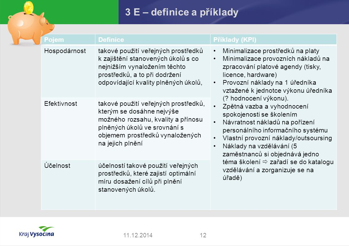 3 E – definice a příklady Pojem Definice Příklady (KPI) Hospodárnost