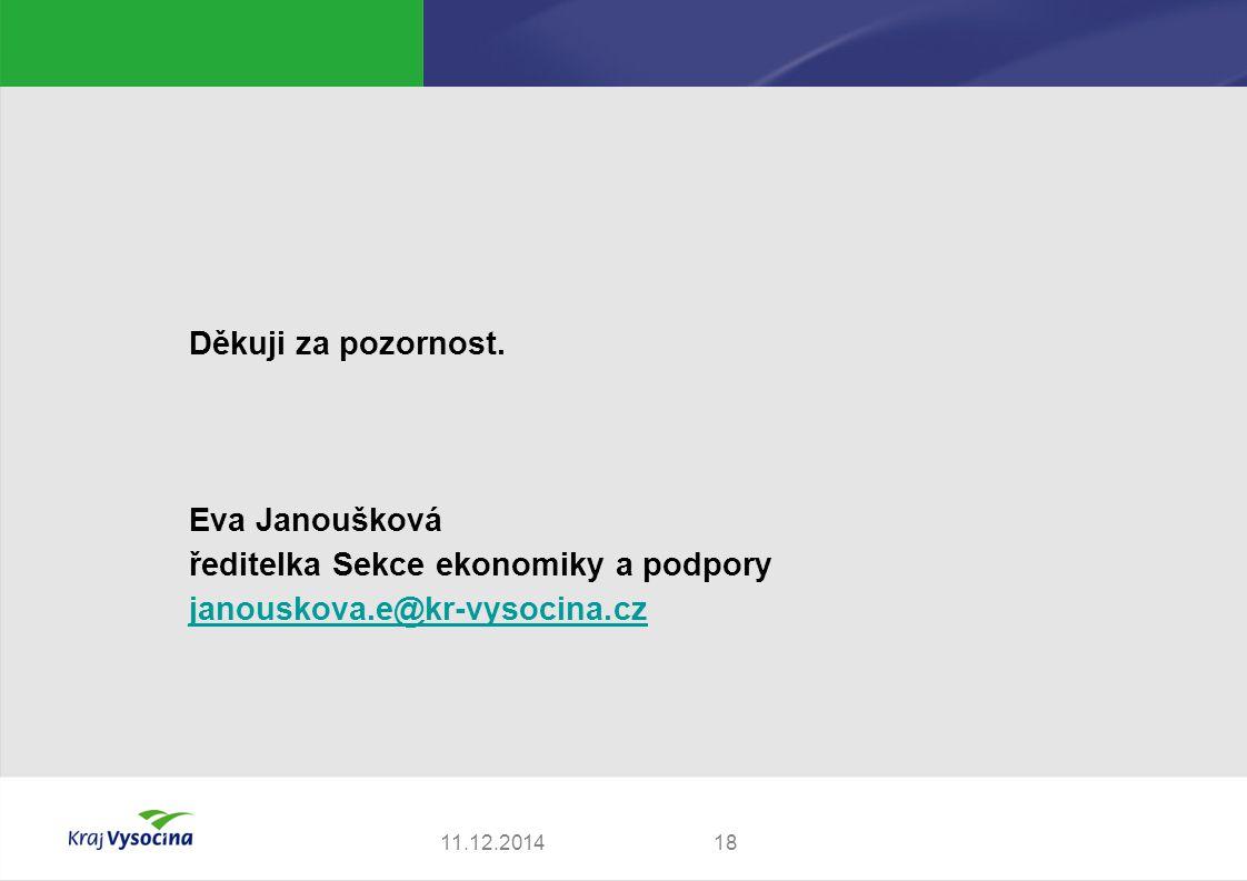 Děkuji za pozornost. Eva Janoušková ředitelka Sekce ekonomiky a podpory janouskova.e@kr-vysocina.cz