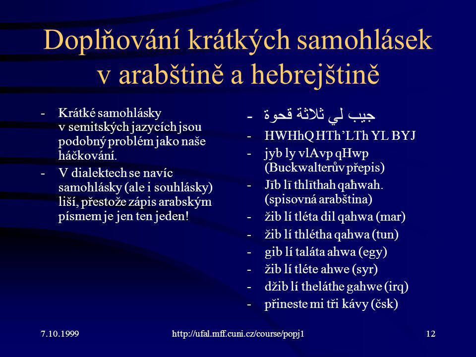 Doplňování krátkých samohlásek v arabštině a hebrejštině