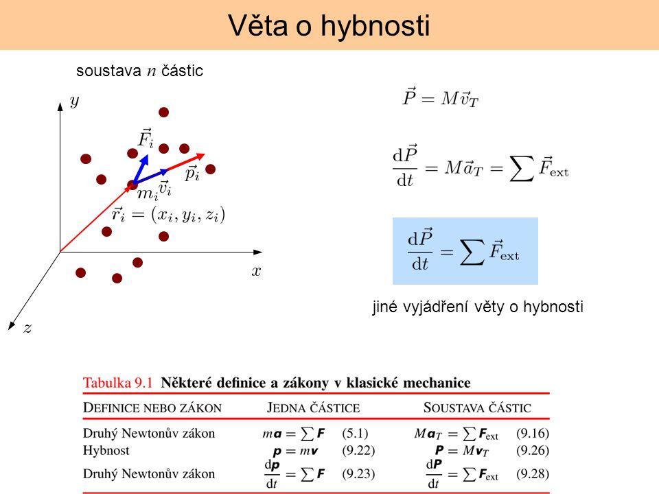 Věta o hybnosti soustava n částic jiné vyjádření věty o hybnosti