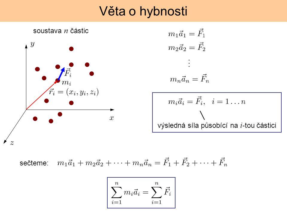 Věta o hybnosti soustava n částic
