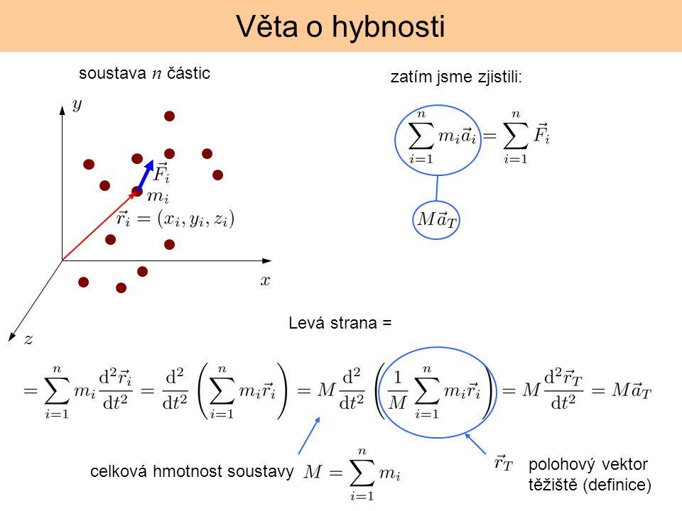 Věta o hybnosti soustava n částic zatím jsme zjistili: Levá strana =