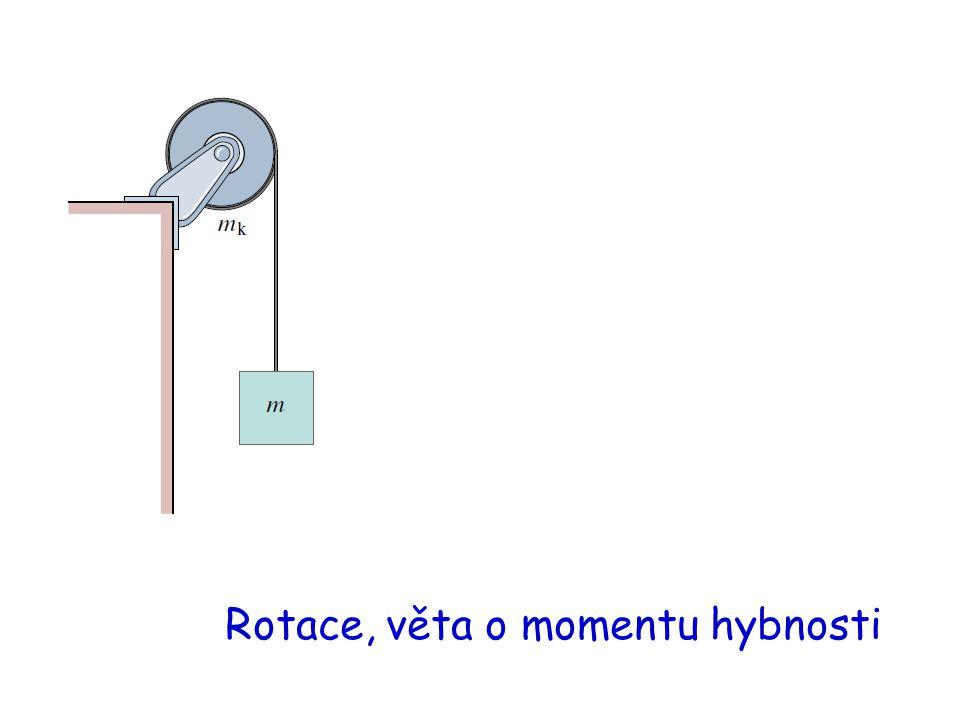 Rotace, věta o momentu hybnosti