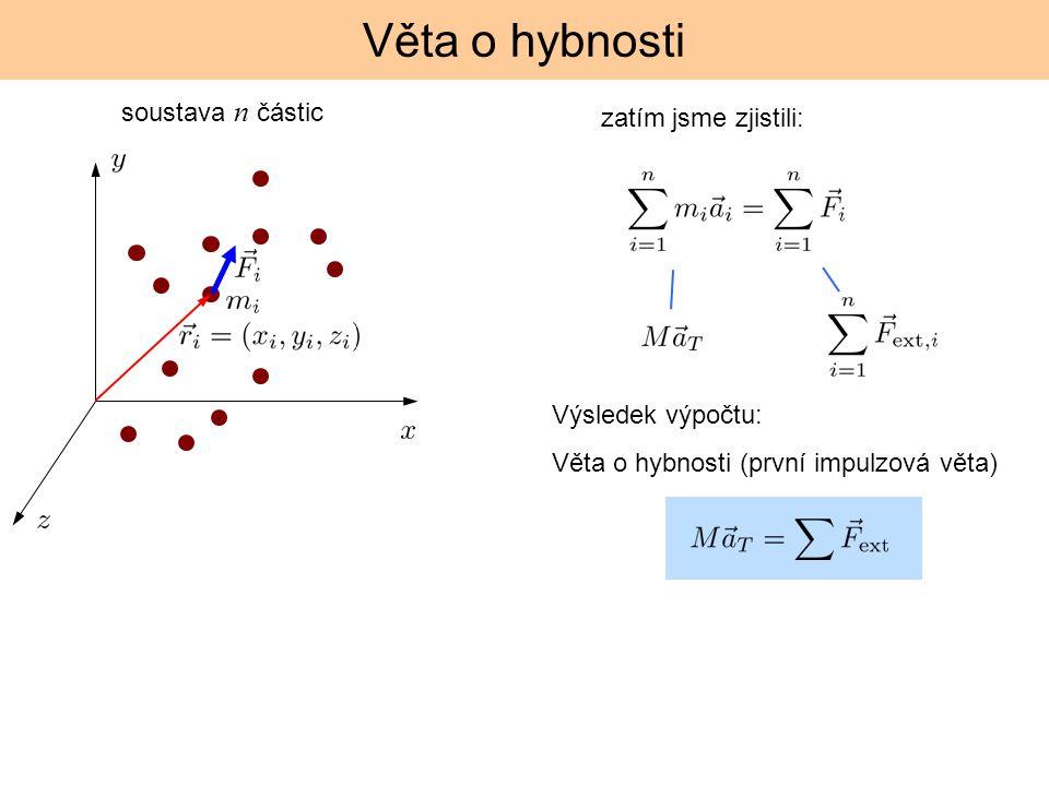 Věta o hybnosti soustava n částic zatím jsme zjistili:
