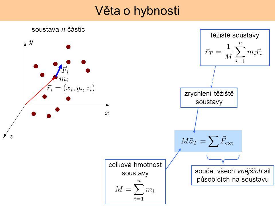 Věta o hybnosti soustava n částic těžiště soustavy