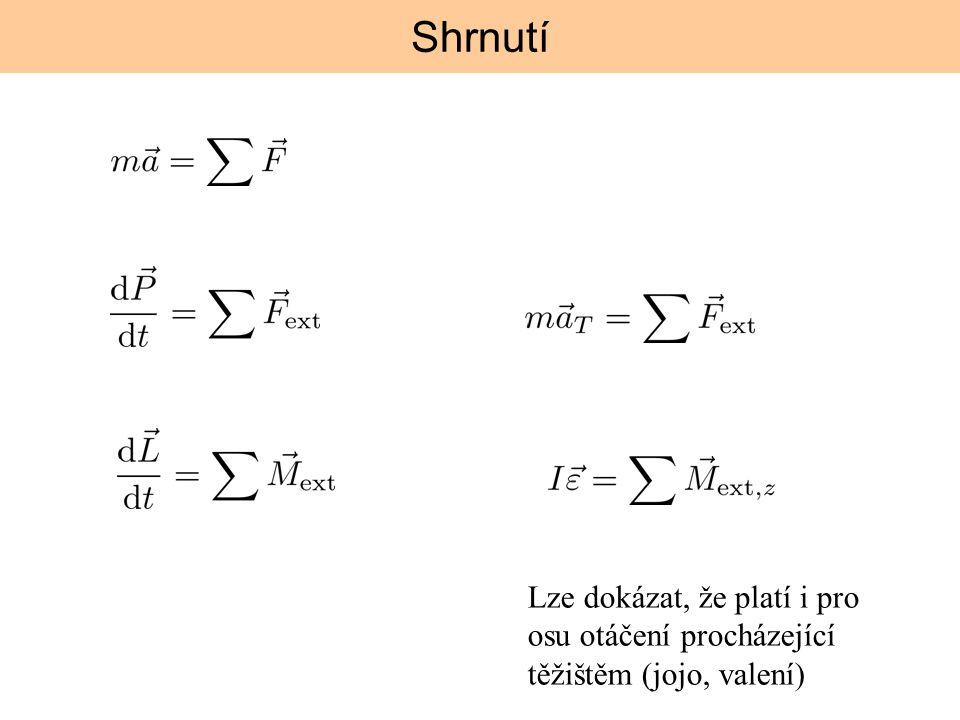 Shrnutí Lze dokázat, že platí i pro osu otáčení procházející těžištěm (jojo, valení)