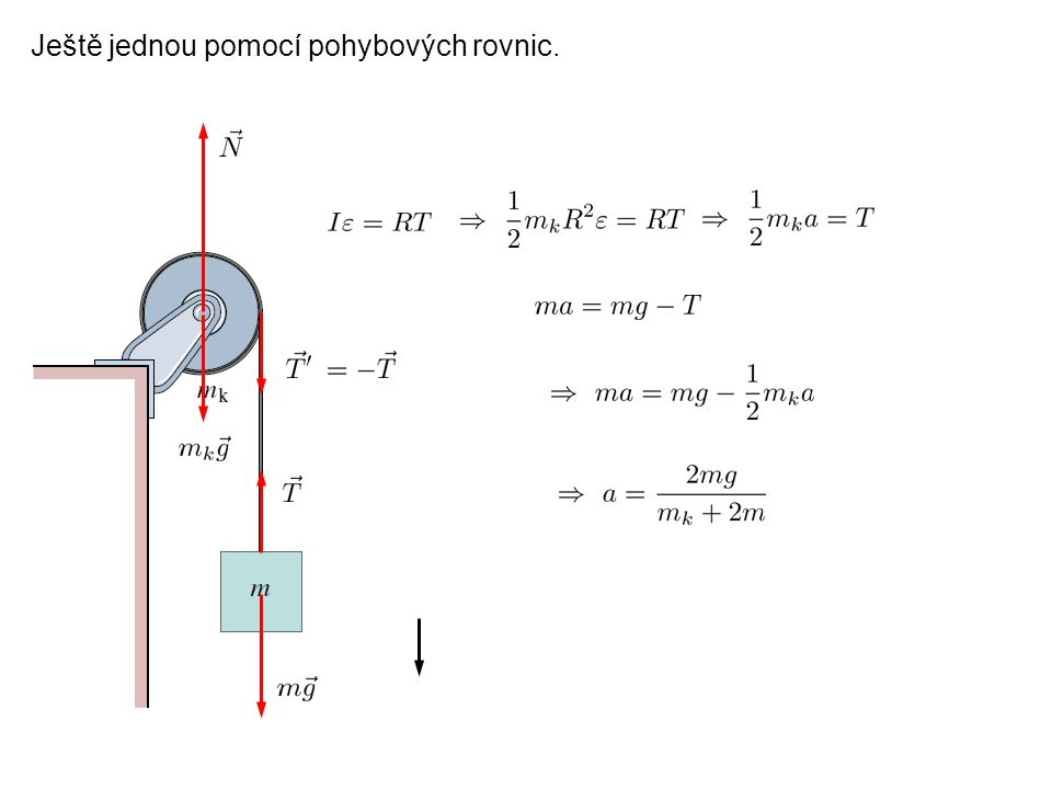 Ještě jednou pomocí pohybových rovnic.