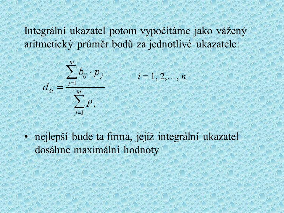 Integrální ukazatel potom vypočítáme jako vážený aritmetický průměr bodů za jednotlivé ukazatele: