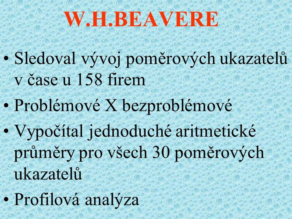 W.H.BEAVERE Sledoval vývoj poměrových ukazatelů v čase u 158 firem