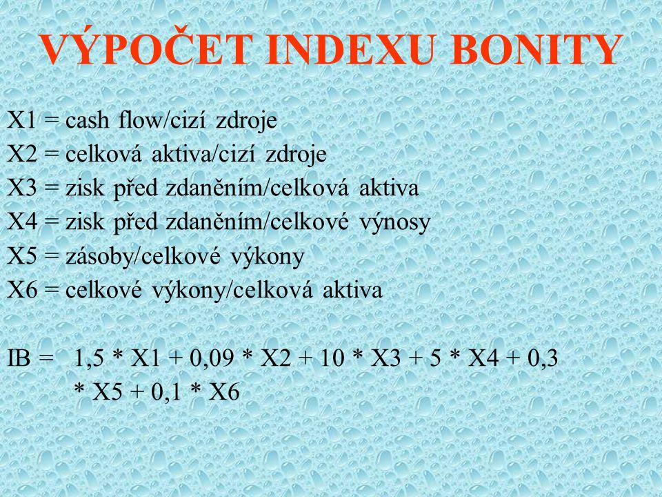 VÝPOČET INDEXU BONITY X1 = cash flow/cizí zdroje