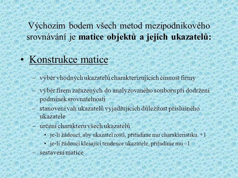 Výchozím bodem všech metod mezipodnikového srovnávání je matice objektů a jejich ukazatelů: