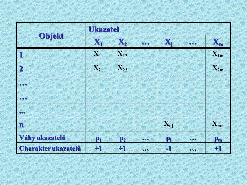 Objekt Ukazatel X1 X2 … Xj Xm 1 2 ... n X11 X12 X1m X21 X22 X2m Xnj