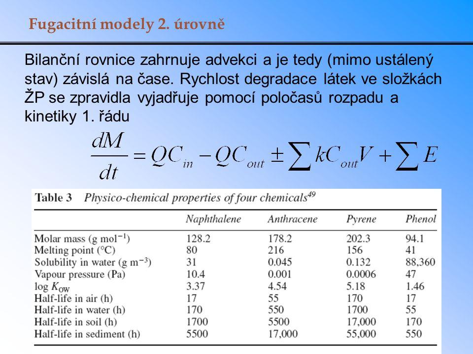 Fugacitní modely 2. úrovně