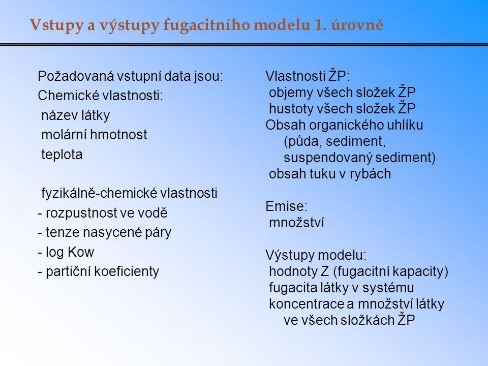 Vstupy a výstupy fugacitního modelu 1. úrovně