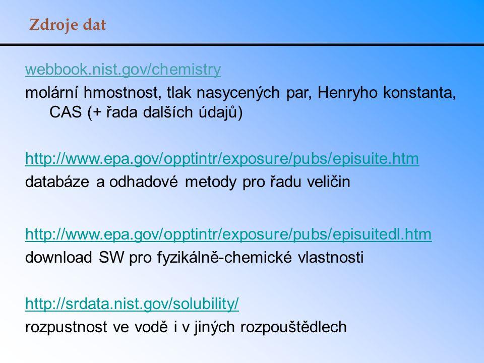 Zdroje dat webbook.nist.gov/chemistry. molární hmostnost, tlak nasycených par, Henryho konstanta, CAS (+ řada dalších údajů)