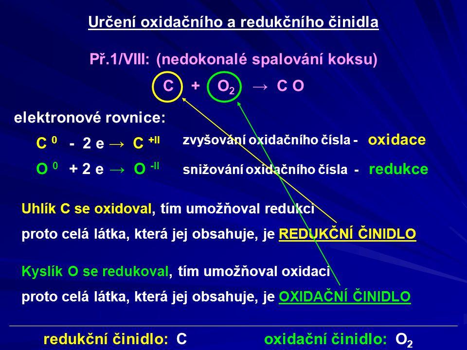 Určení oxidačního a redukčního činidla