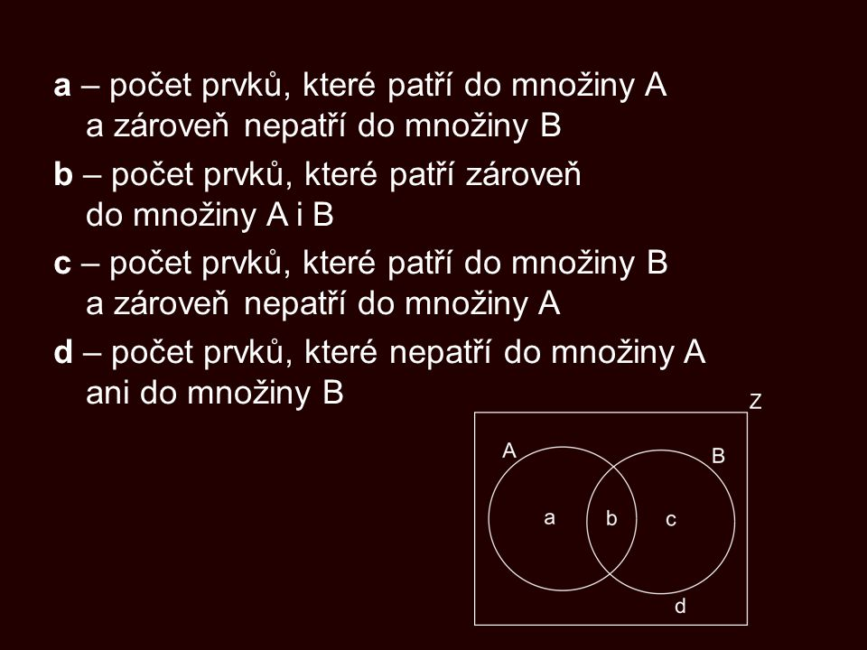 a – počet prvků, které patří do množiny A a zároveň nepatří do množiny B