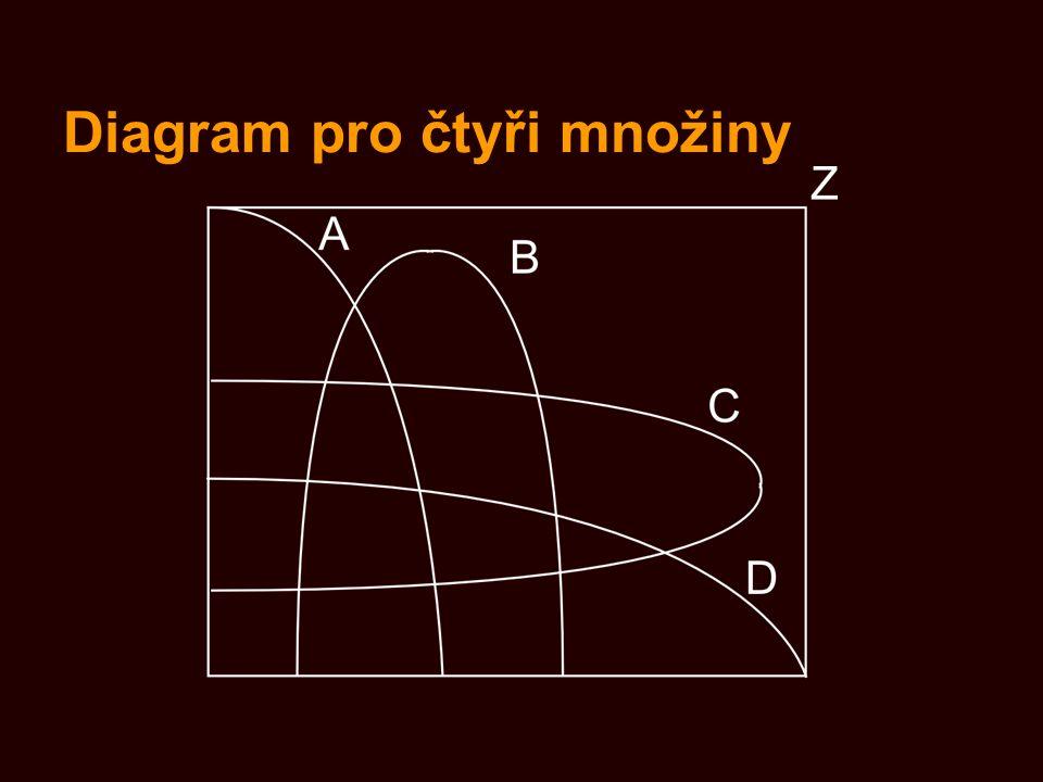 Diagram pro čtyři množiny
