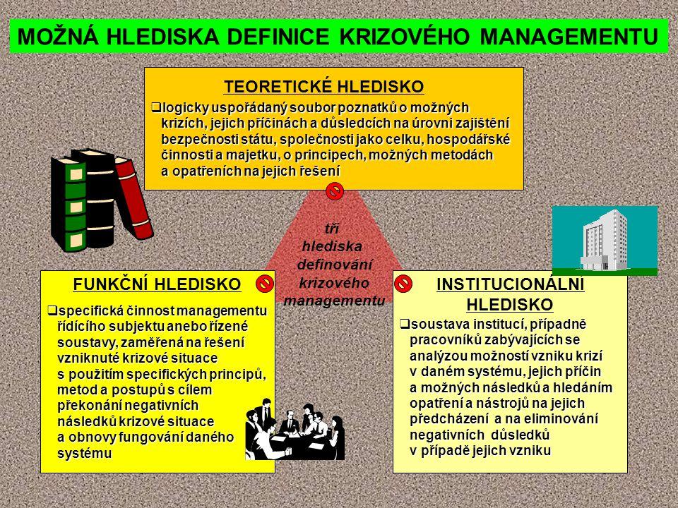 MOŽNÁ HLEDISKA DEFINICE KRIZOVÉHO MANAGEMENTU