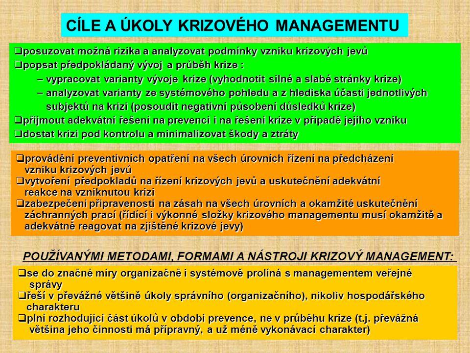 CÍLE A ÚKOLY KRIZOVÉHO MANAGEMENTU