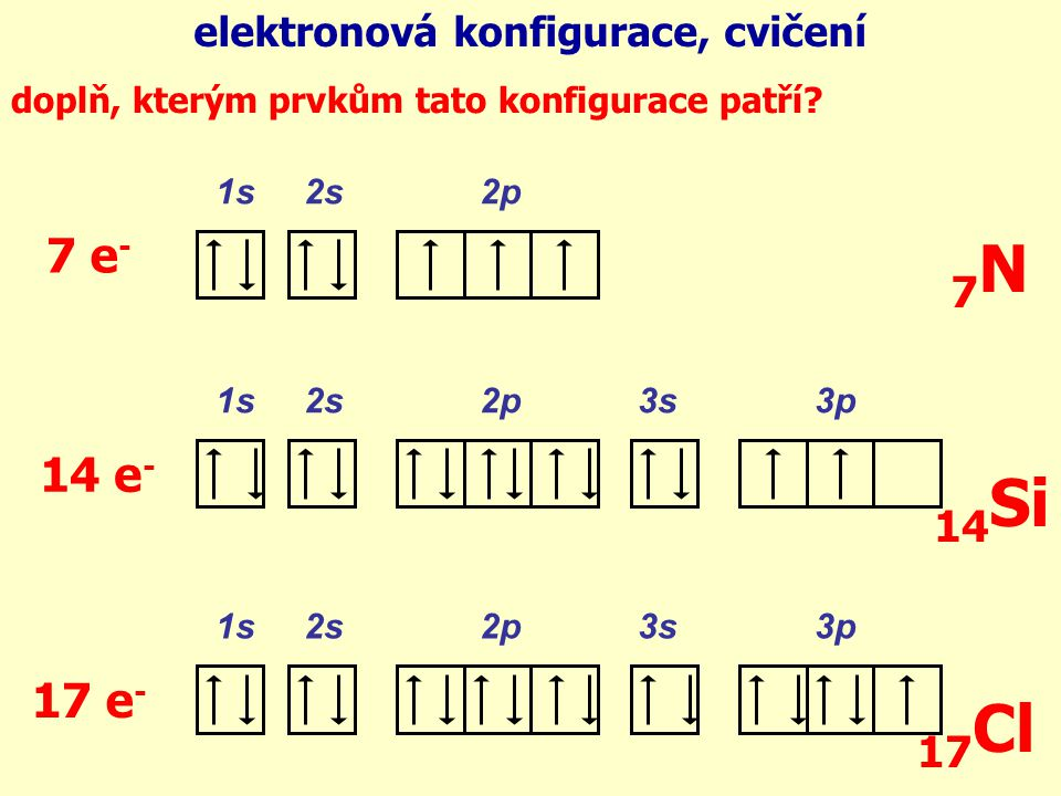7N 14Si 17Cl 7 e- 14 e- 17 e- elektronová konfigurace, cvičení