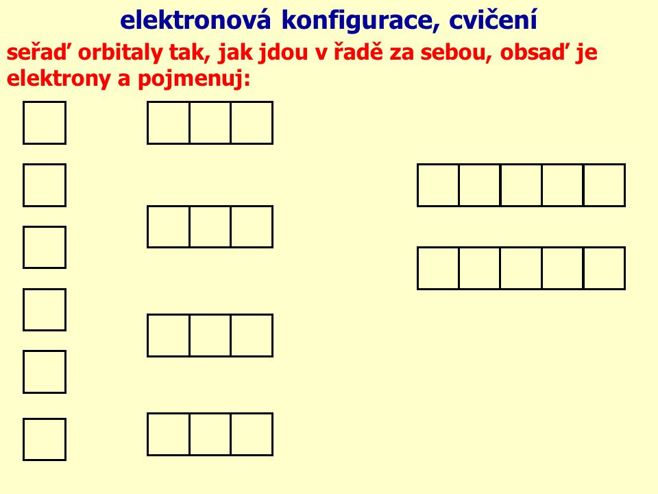 elektronová konfigurace, cvičení