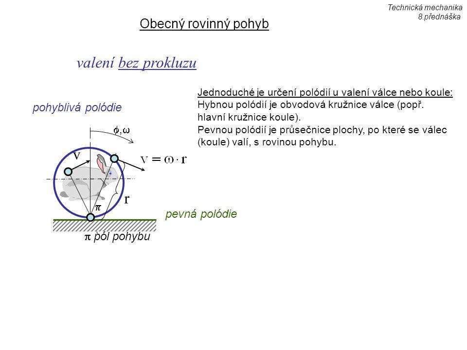 valení bez prokluzu v r Obecný rovinný pohyb pohyblivá polódie f,w p