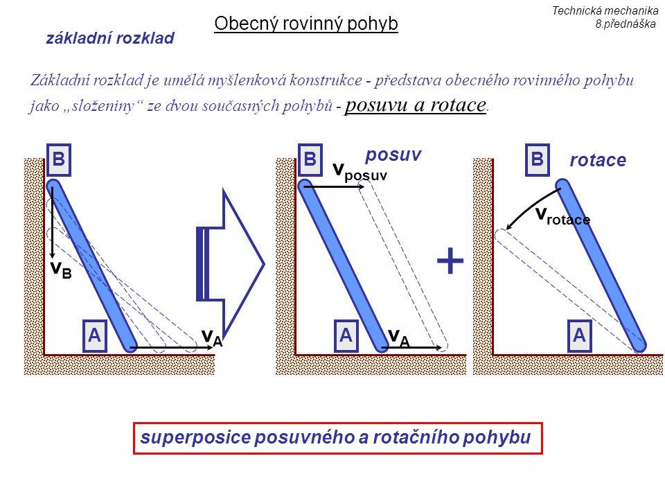 + vposuv vrotace vB vA Obecný rovinný pohyb posuv B rotace A