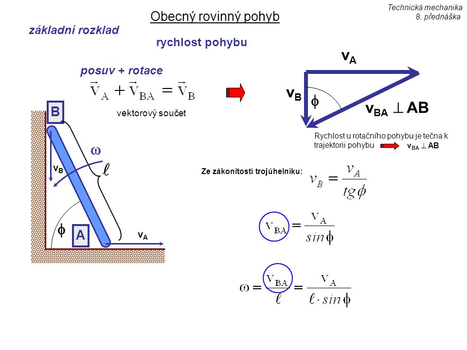 l vA vB f vBA  AB w f Obecný rovinný pohyb B A základní rozklad