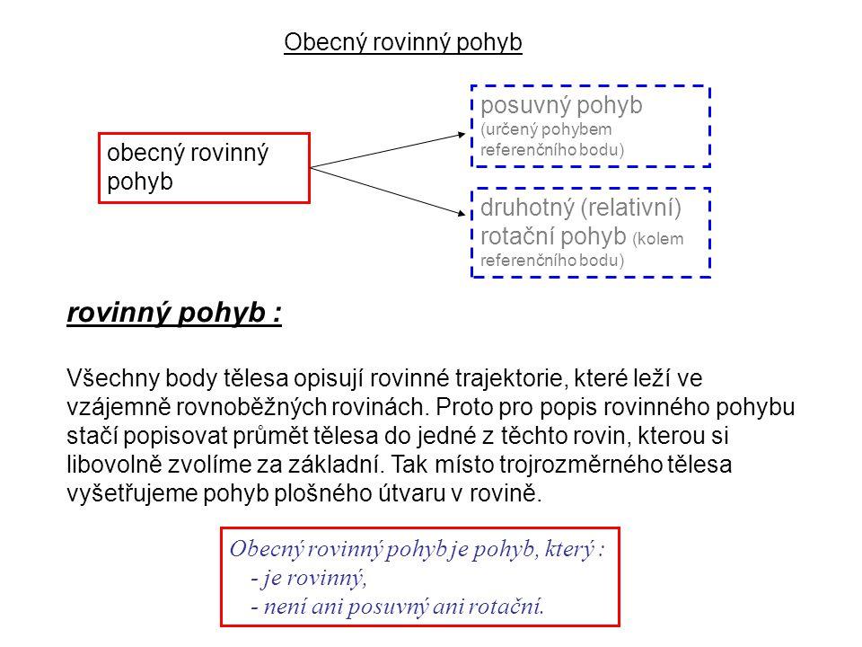 rovinný pohyb : Obecný rovinný pohyb posuvný pohyb (určený pohybem