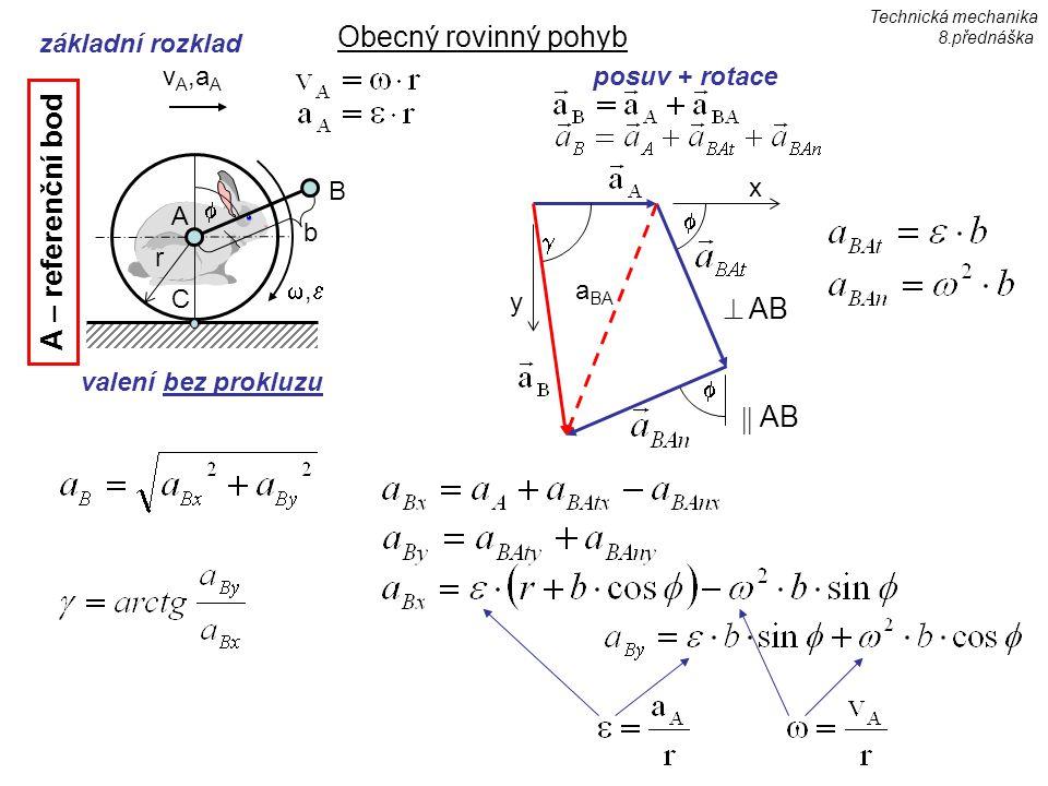 Obecný rovinný pohyb A – referenční bod  AB  AB základní rozklad