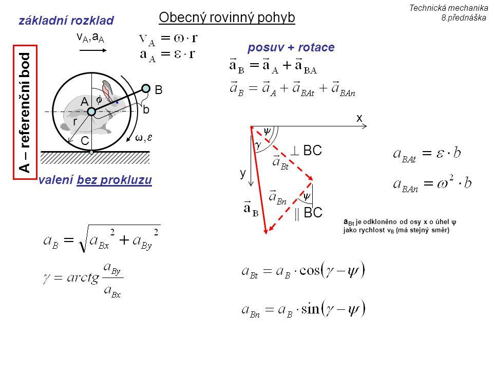 Obecný rovinný pohyb A – referenční bod  BC  BC základní rozklad