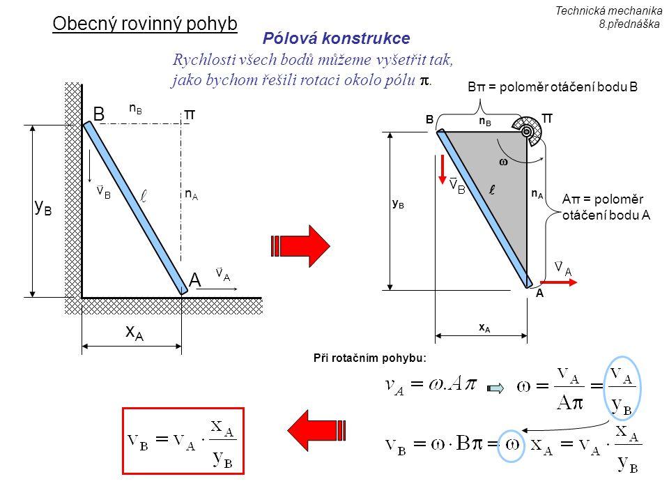 Obecný rovinný pohyb B  yB A xA Pólová konstrukce