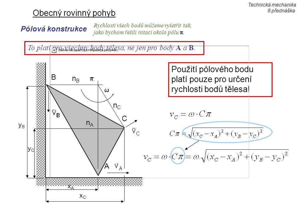Použití pólového bodu platí pouze pro určení rychlosti bodů tělesa!