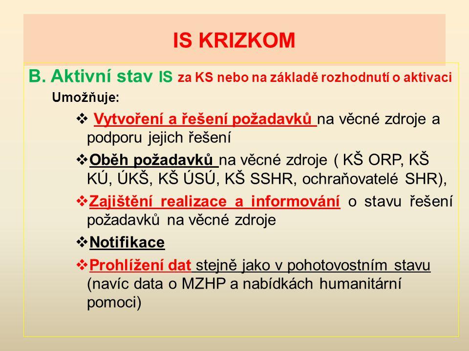 IS KRIZKOM B. Aktivní stav IS za KS nebo na základě rozhodnutí o aktivaci. Umožňuje: