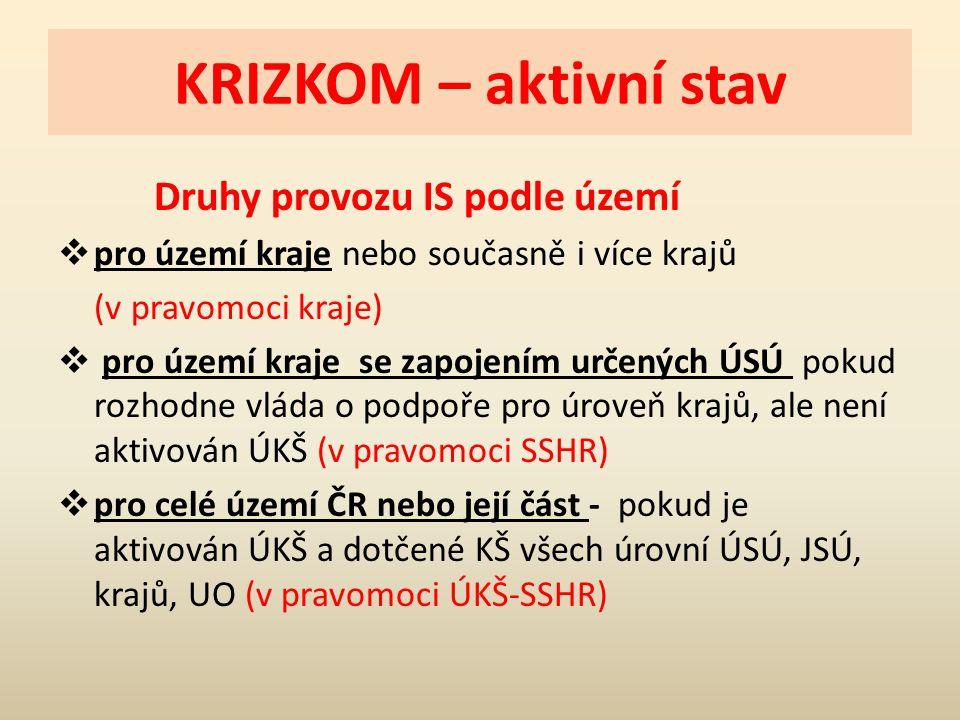 KRIZKOM – aktivní stav Druhy provozu IS podle území