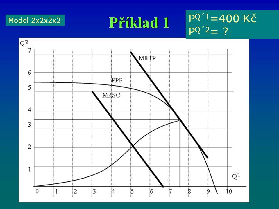 Příklad 1 PQ´1=400 Kč PQ´2= Model 2x2x2x2