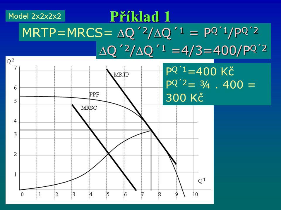 Příklad 1 MRTP=MRCS= Q´2/Q´1 = PQ´1/PQ´2 Q´2/Q´1 =4/3=400/PQ´2